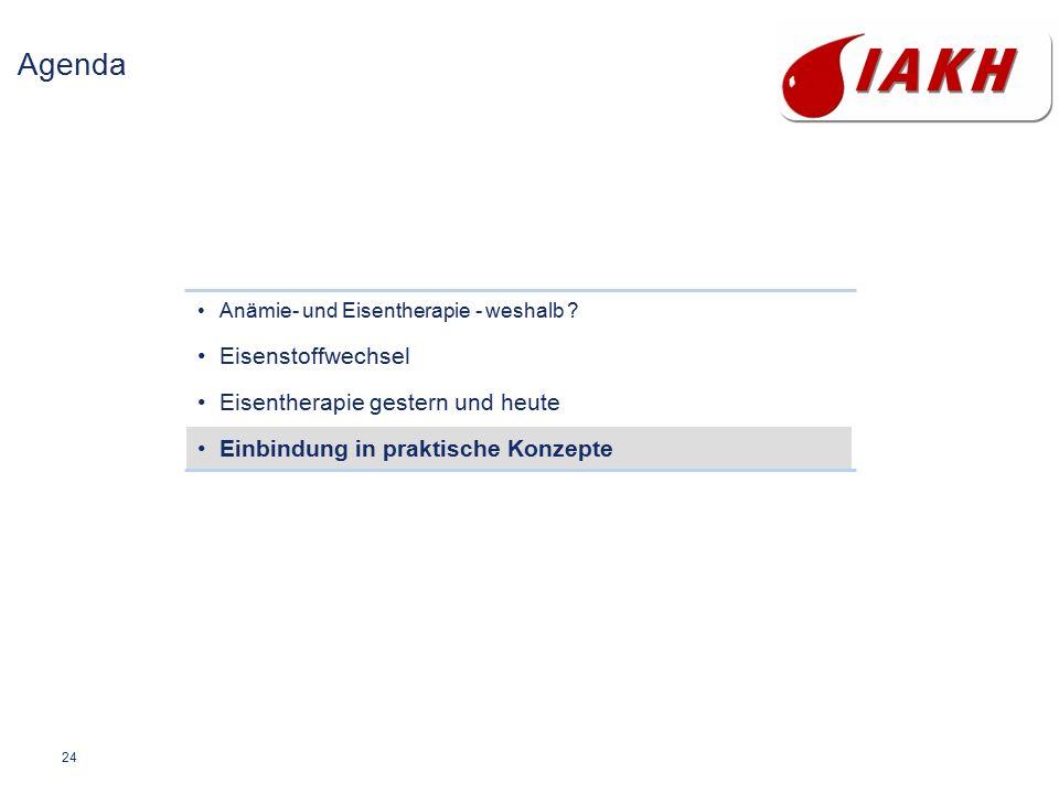 24 Agenda Anämie- und Eisentherapie - weshalb .