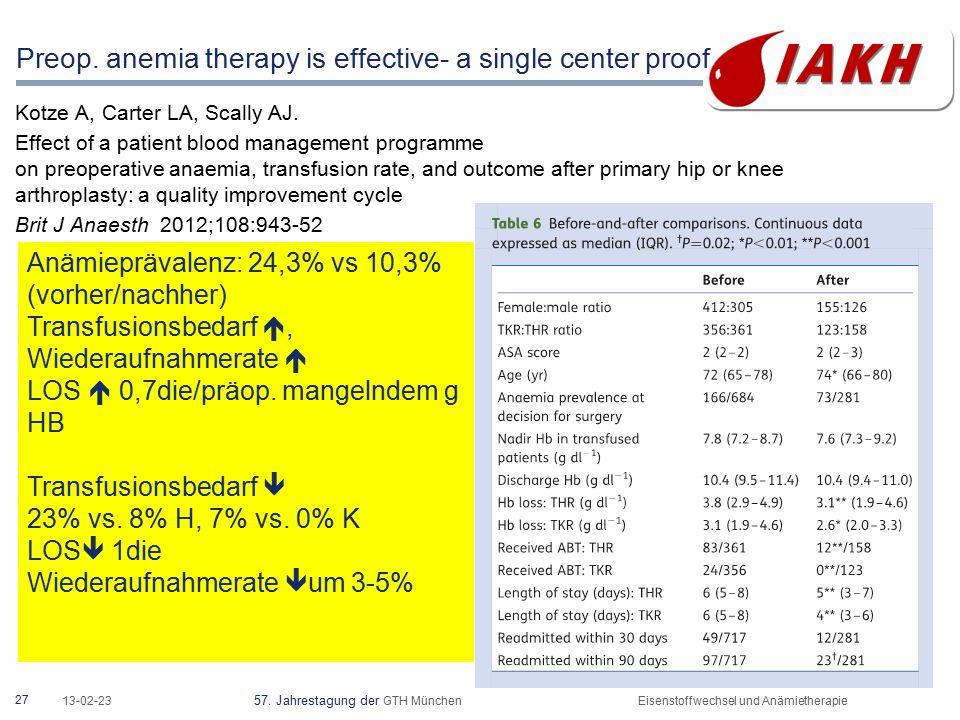 27 13-02-23 57. Jahrestagung der GTH MünchenEisenstoffwechsel und Anämietherapie Kotze A, Carter LA, Scally AJ. Effect of a patient blood management p