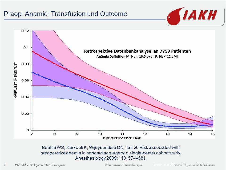 213-02-01 9. Stuttgarter IntensivkongressVolumen- und HämotherapieFremdblutsparende Maßnahmen Präop. Anämie, Transfusion und Outcome Beattie et al. An