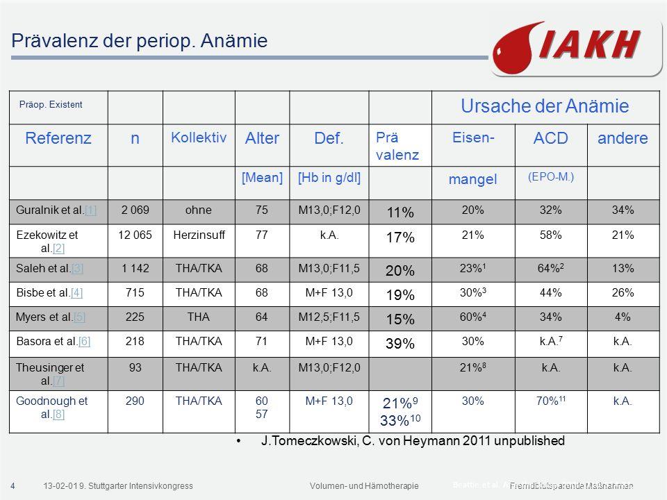 413-02-01 9. Stuttgarter IntensivkongressVolumen- und HämotherapieFremdblutsparende Maßnahmen Prävalenz der periop. Anämie Beattie et al. Anesthesiolo