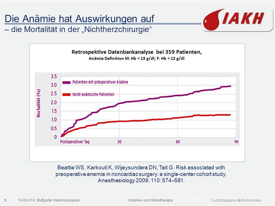 513-02-01 9. Stuttgarter IntensivkongressVolumen- und HämotherapieFremdblutsparende Maßnahmen Die Anämie hat Auswirkungen auf – die Mortalität in der