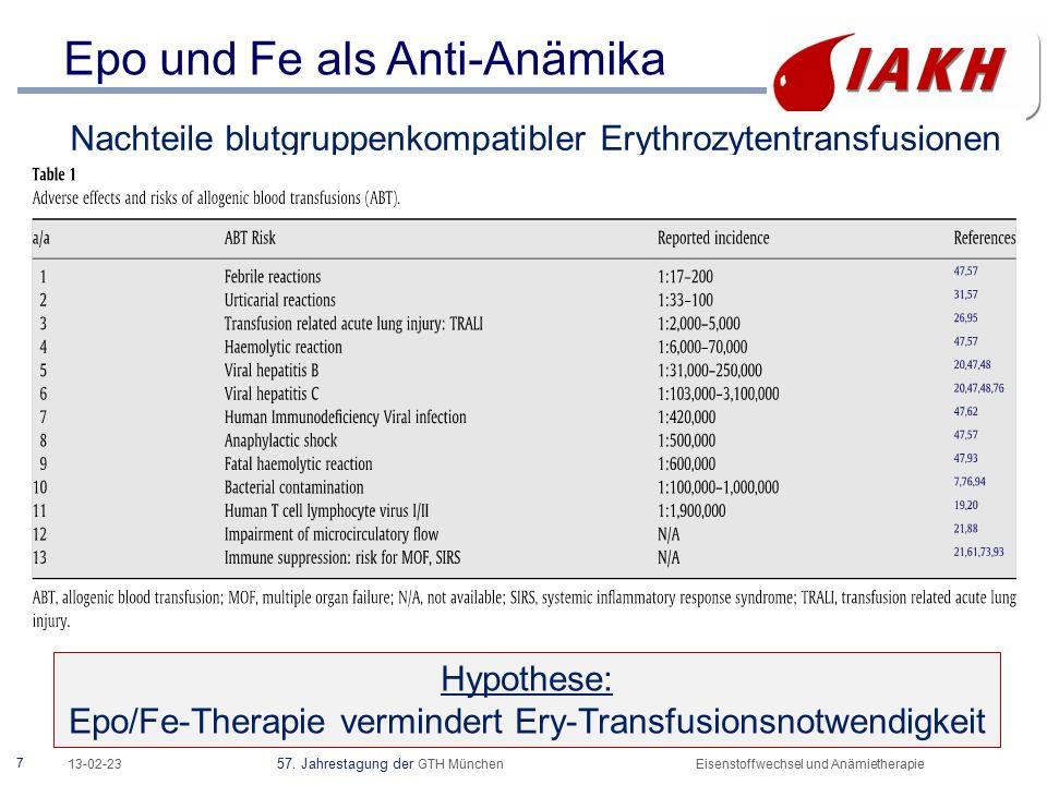 28 Praktische Anwendung in ITS Therapeutisch auf der Intensivstation: Anämie < Hb 10-12 g/dl + Therapie mit erwiesenem Transfusionsbedarf, z.