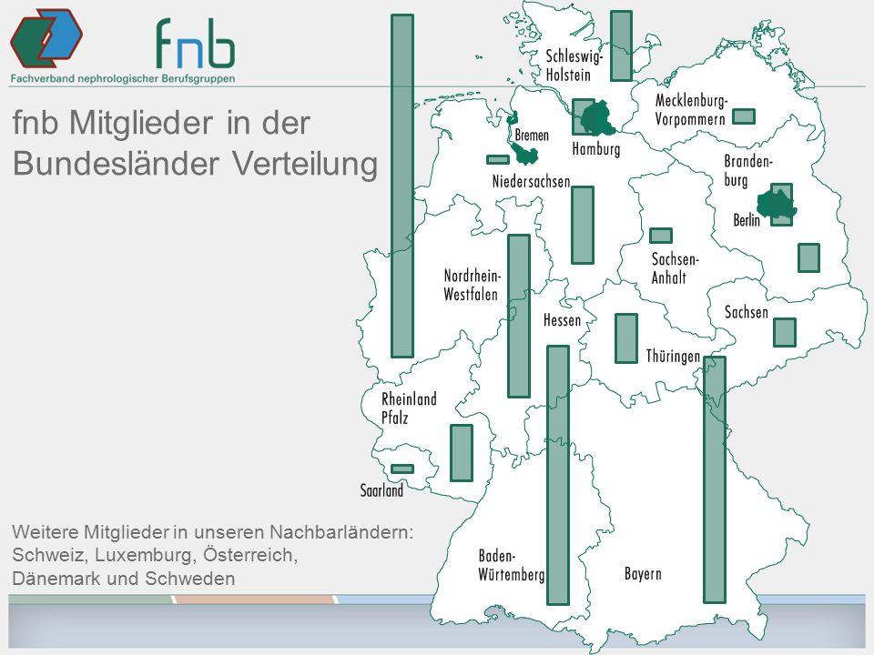 fnb Mitglieder in der Bundesländer Verteilung Weitere Mitglieder in unseren Nachbarländern: Schweiz, Luxemburg, Österreich, Dänemark und Schweden