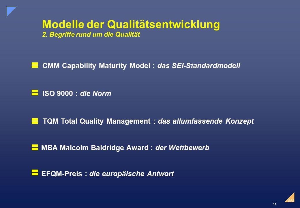 11 SiG Modelle der Qualitätsentwicklung 2.