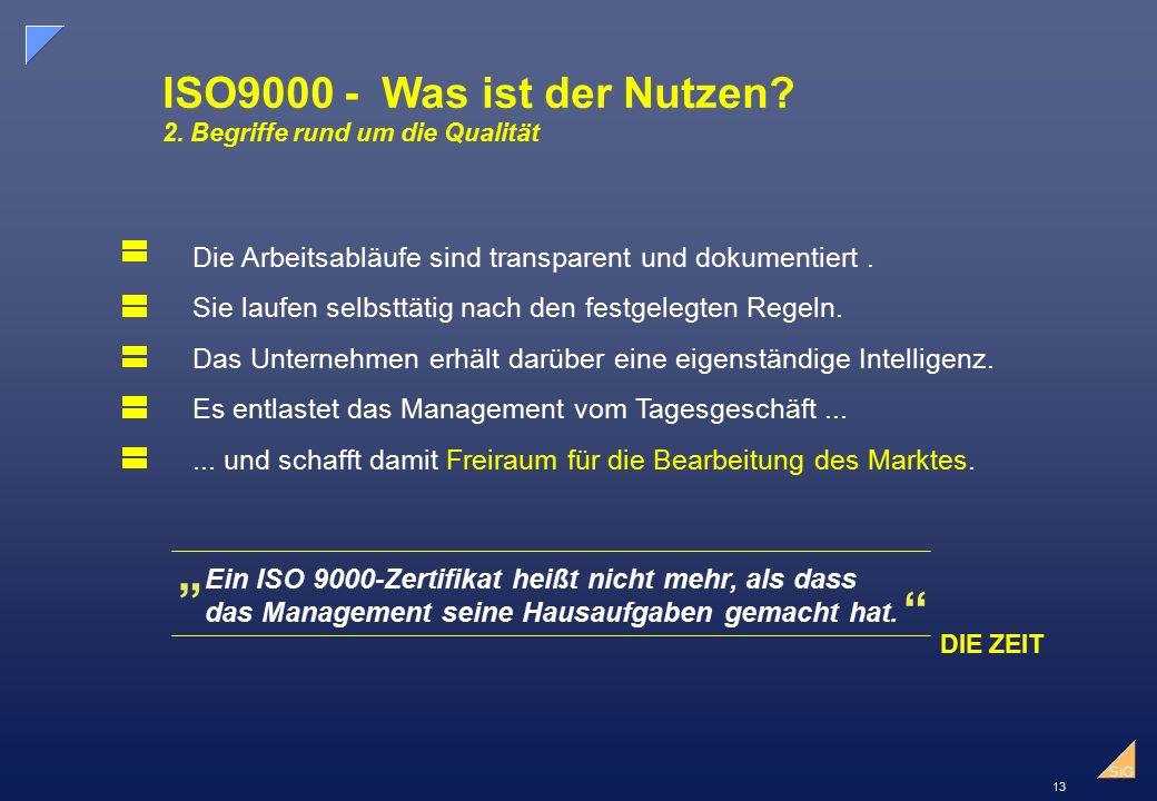 13 SiG ISO9000 - Was ist der Nutzen.2.