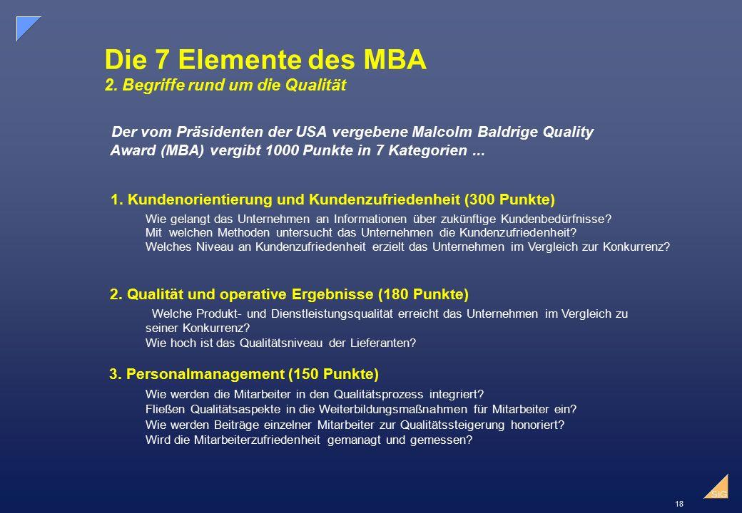 18 SiG Die 7 Elemente des MBA 2.