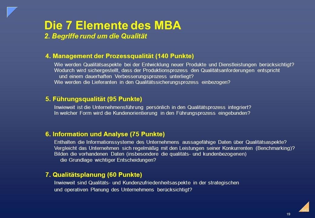 19 SiG Die 7 Elemente des MBA 2.Begriffe rund um die Qualität 4.