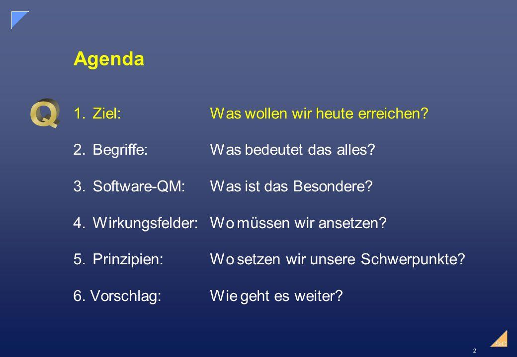 2 SiG Agenda 1.Ziel:Was wollen wir heute erreichen.