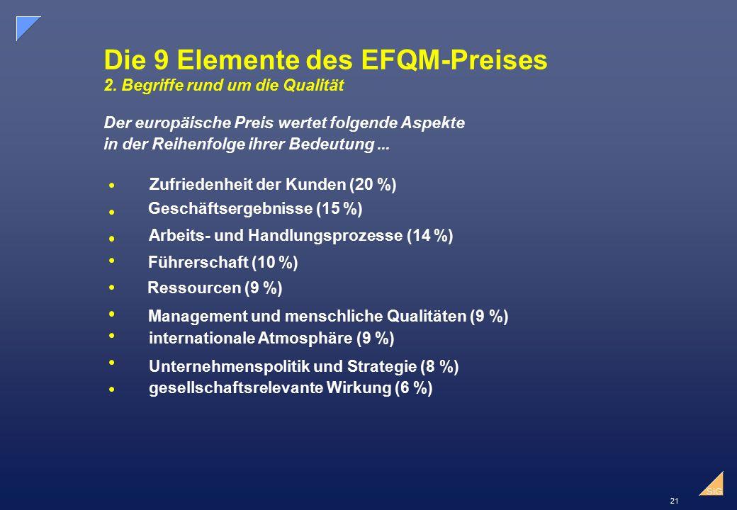 21 SiG Die 9 Elemente des EFQM-Preises 2.
