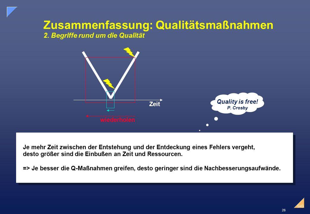 26 SiG Zusammenfassung: Qualitätsmaßnahmen 2.Begriffe rund um die Qualität Quality is free.