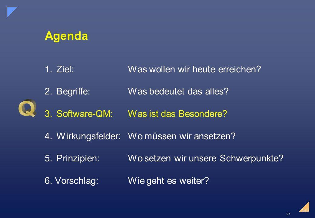 27 SiG Agenda 1.Ziel:Was wollen wir heute erreichen.