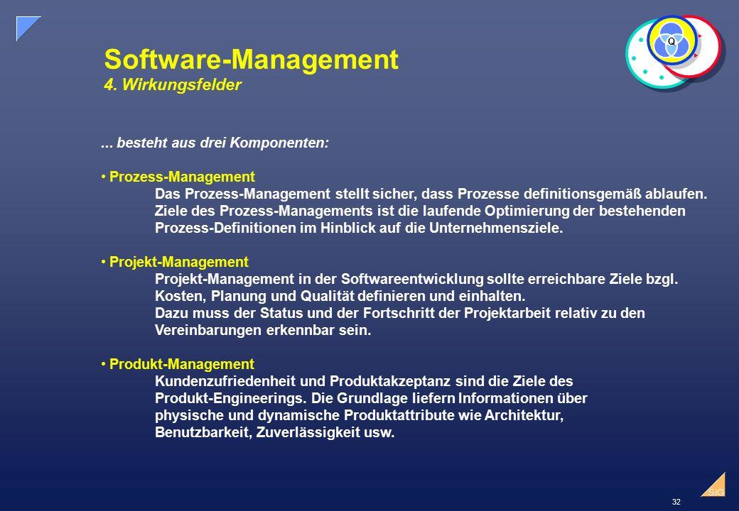 32 SiG Software-Management 4.Wirkungsfelder...