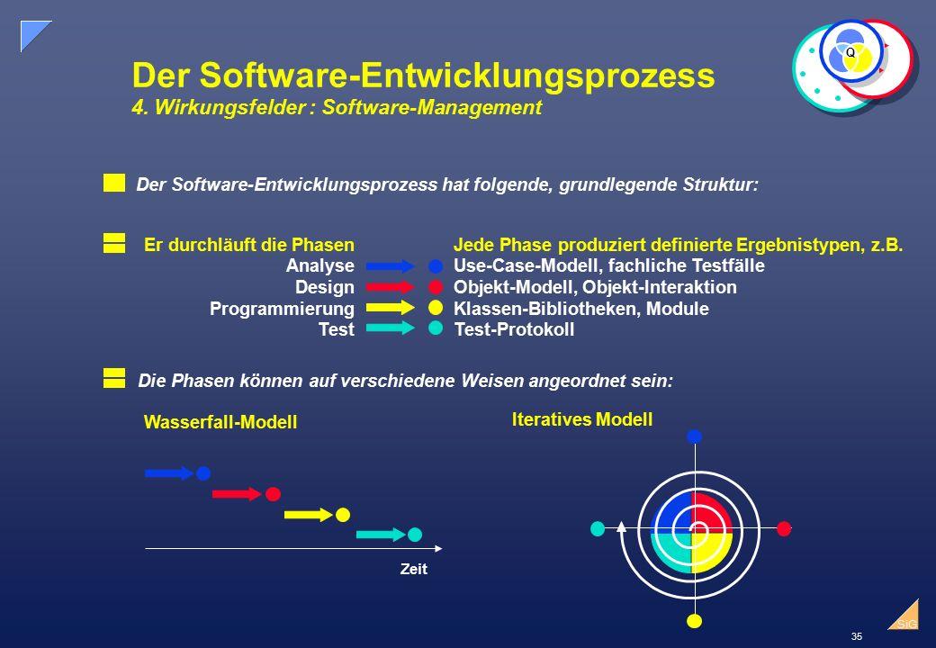 35 SiG Der Software-Entwicklungsprozess 4.