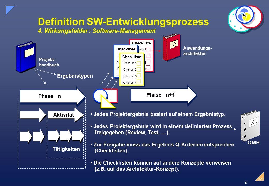 37 SiG Definition SW-Entwicklungsprozess 4.
