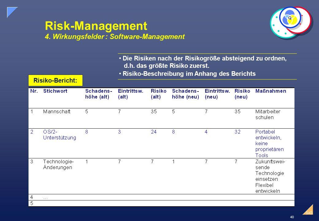 40 SiG Risk-Management 4.