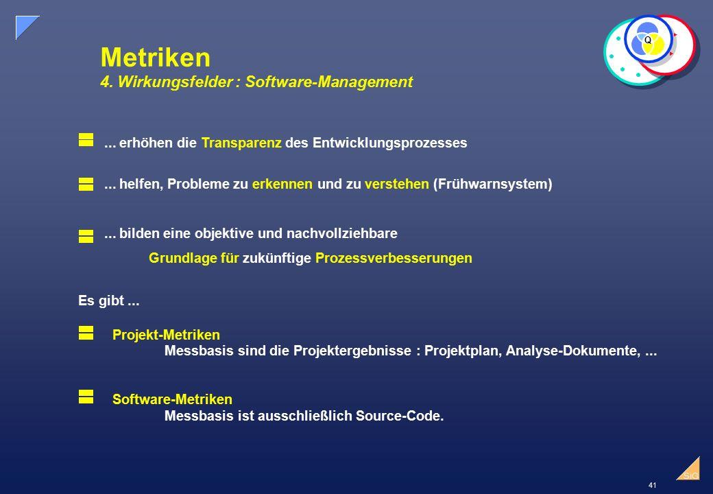 41 SiG Metriken 4.Wirkungsfelder : Software-Management Q...