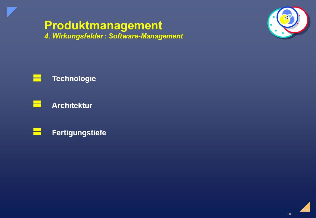 58 SiG Produktmanagement 4. Wirkungsfelder : Software-Management Q Technologie Architektur Fertigungstiefe
