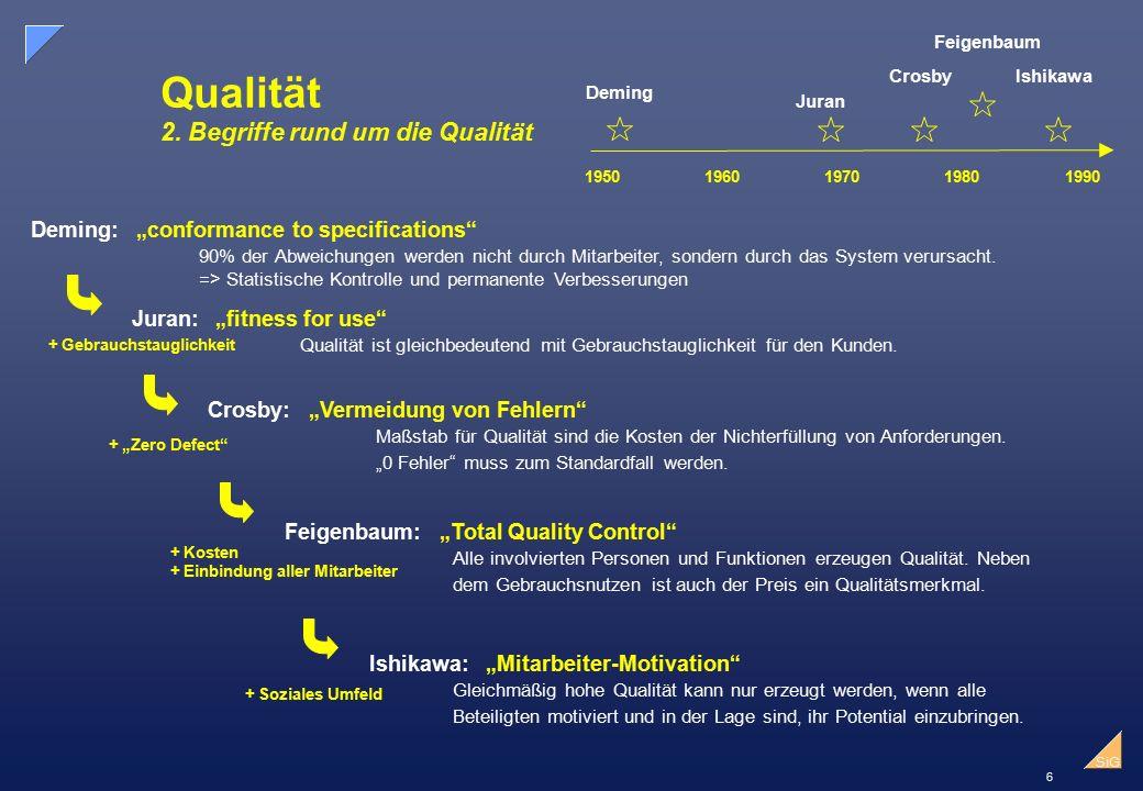 6 SiG Qualität 2.