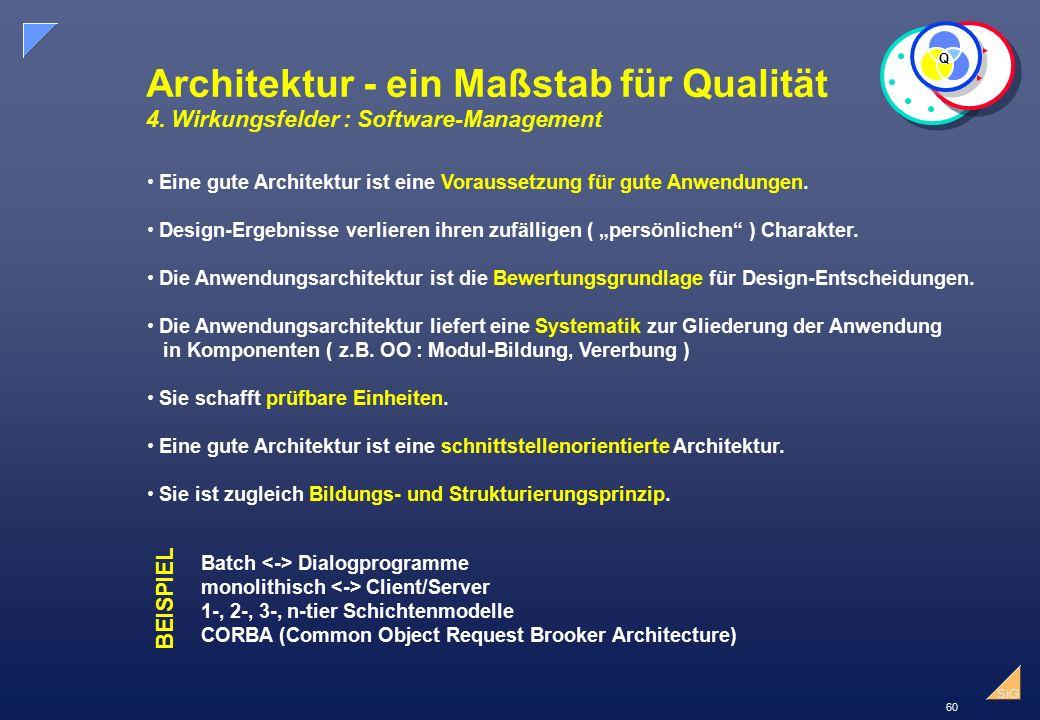 60 SiG Architektur - ein Maßstab für Qualität 4.