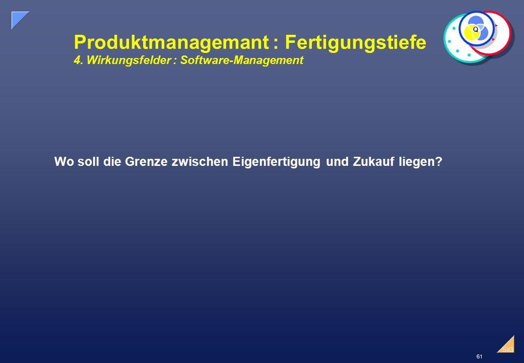 61 SiG Produktmanagemant : Fertigungstiefe 4.