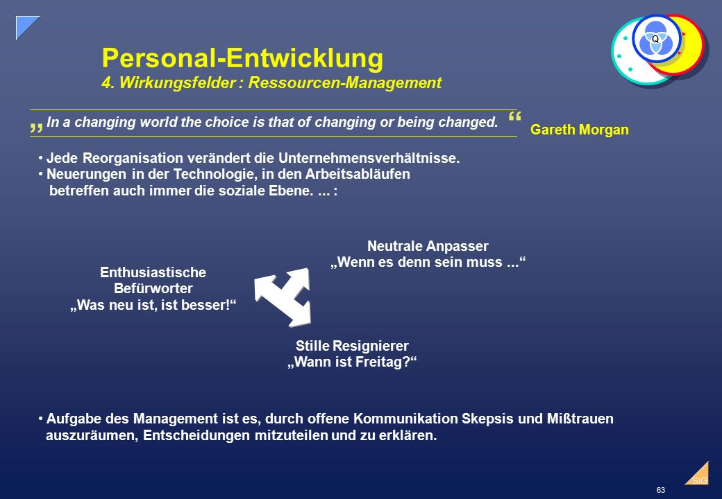 "63 SiG Personal-Entwicklung 4. Wirkungsfelder : Ressourcen-Management In a changing world the choice is that of changing or being changed. "" "" Gareth"