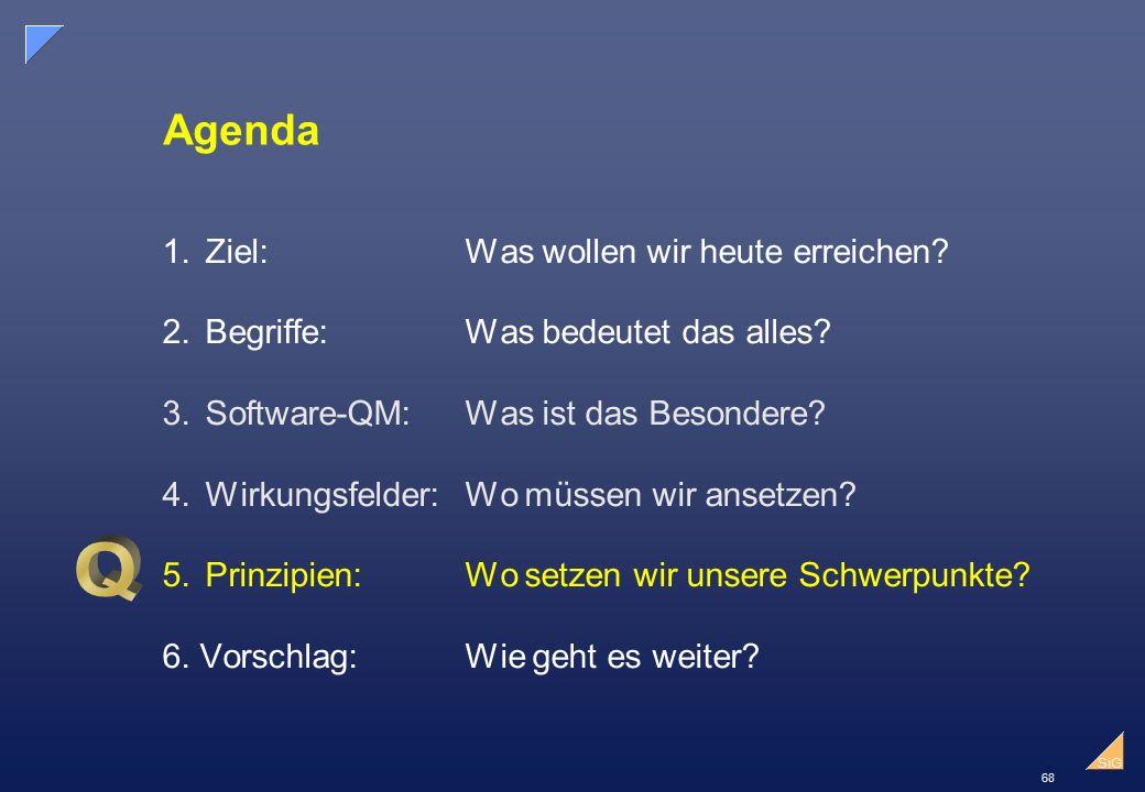 68 SiG Agenda 1.Ziel:Was wollen wir heute erreichen.
