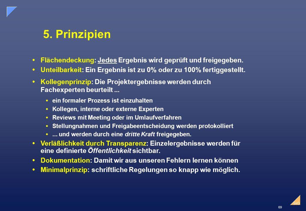 69 SiG 5.Prinzipien  Flächendeckung: Jedes Ergebnis wird geprüft und freigegeben.