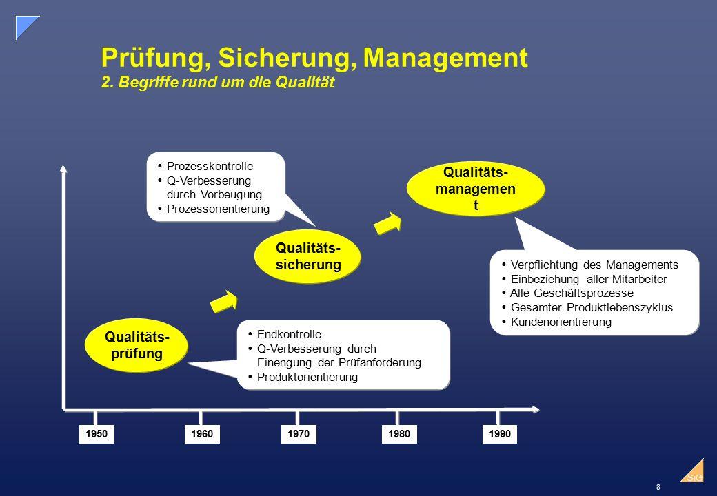 8 SiG Prüfung, Sicherung, Management 2.
