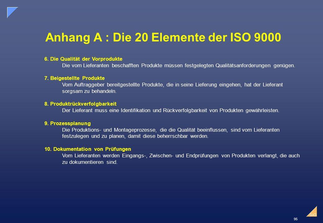 95 SiG Anhang A : Die 20 Elemente der ISO 9000 6.
