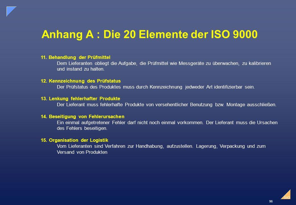 96 SiG Anhang A : Die 20 Elemente der ISO 9000 11.