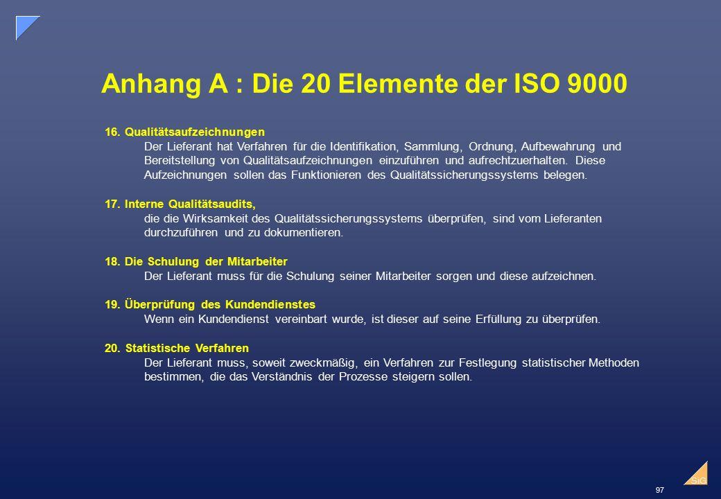 97 SiG Anhang A : Die 20 Elemente der ISO 9000 16.
