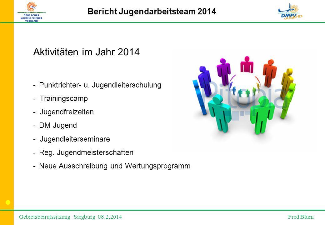 Gebietsbeiratssitzung Siegburg 08.2.2014 Fred Blum Bericht Jugendarbeitsteam 2014 Aktivitäten im Jahr 2014 - Punktrichter- u.