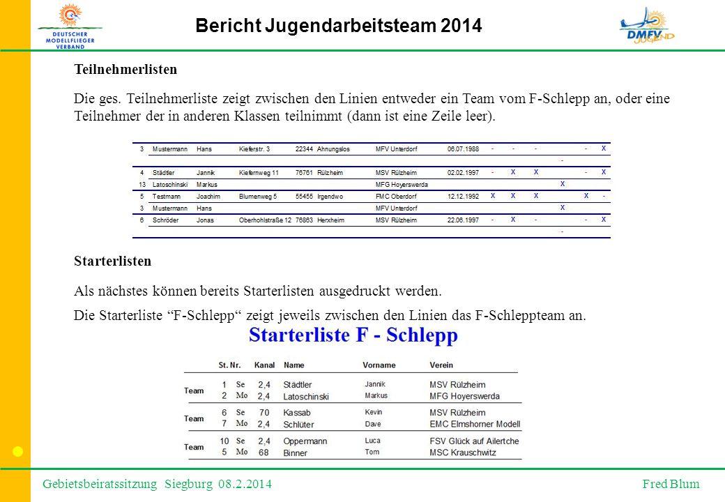 Gebietsbeiratssitzung Siegburg 08.2.2014 Fred Blum Bericht Jugendarbeitsteam 2014 Die ges.