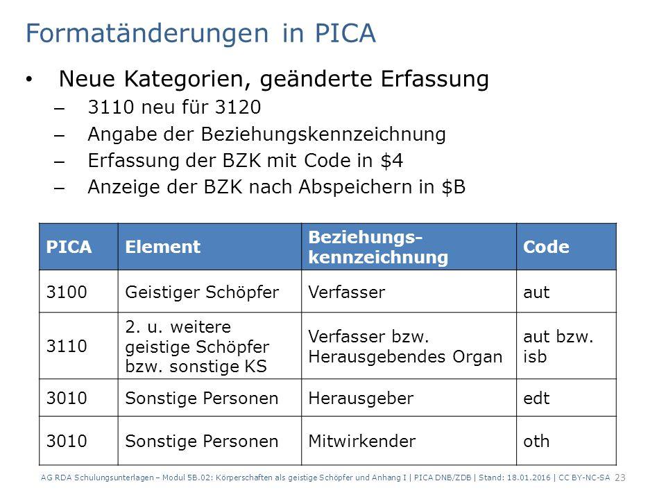 Formatänderungen in PICA Neue Kategorien, geänderte Erfassung – 3110 neu für 3120 – Angabe der Beziehungskennzeichnung – Erfassung der BZK mit Code in $4 – Anzeige der BZK nach Abspeichern in $B AG RDA Schulungsunterlagen – Modul 5B.02: Körperschaften als geistige Schöpfer und Anhang I | PICA DNB/ZDB | Stand: 18.01.2016 | CC BY-NC-SA 23 PICAElement Beziehungs- kennzeichnung Code 3100Geistiger SchöpferVerfasseraut 3110 2.