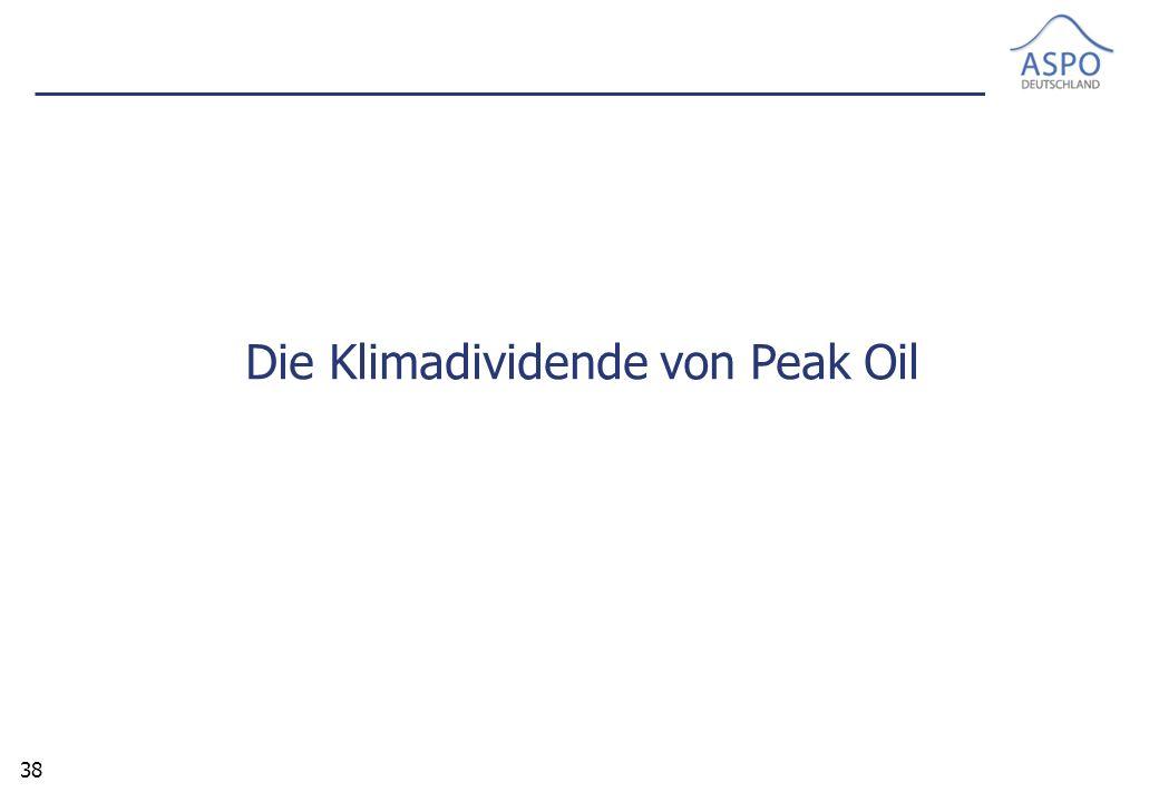 38 Die Klimadividende von Peak Oil