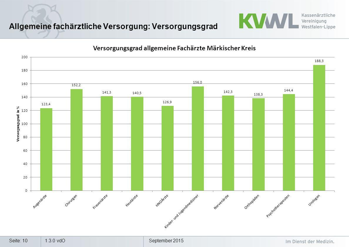 Allgemeine fachärztliche Versorgung: Versorgungsgrad September 20151.3.0 vdOSeite: 10