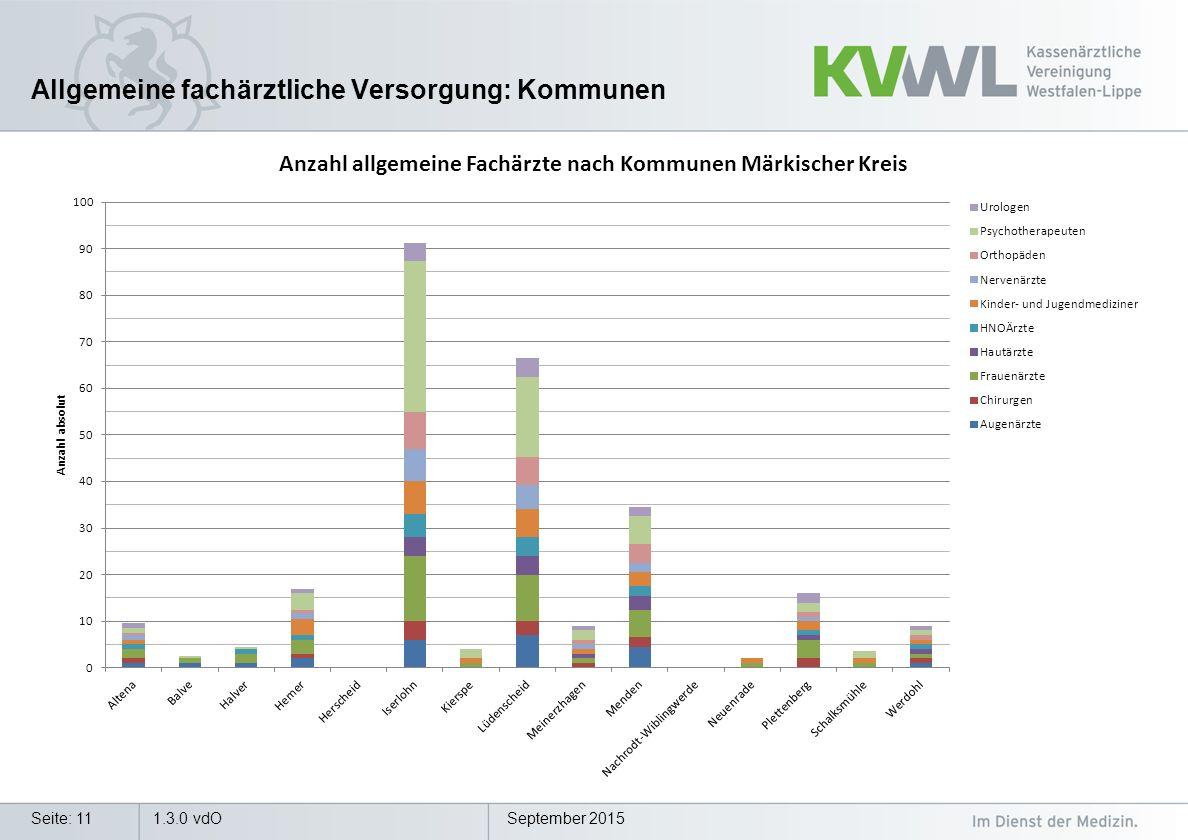 Allgemeine fachärztliche Versorgung: Kommunen September 20151.3.0 vdOSeite: 11