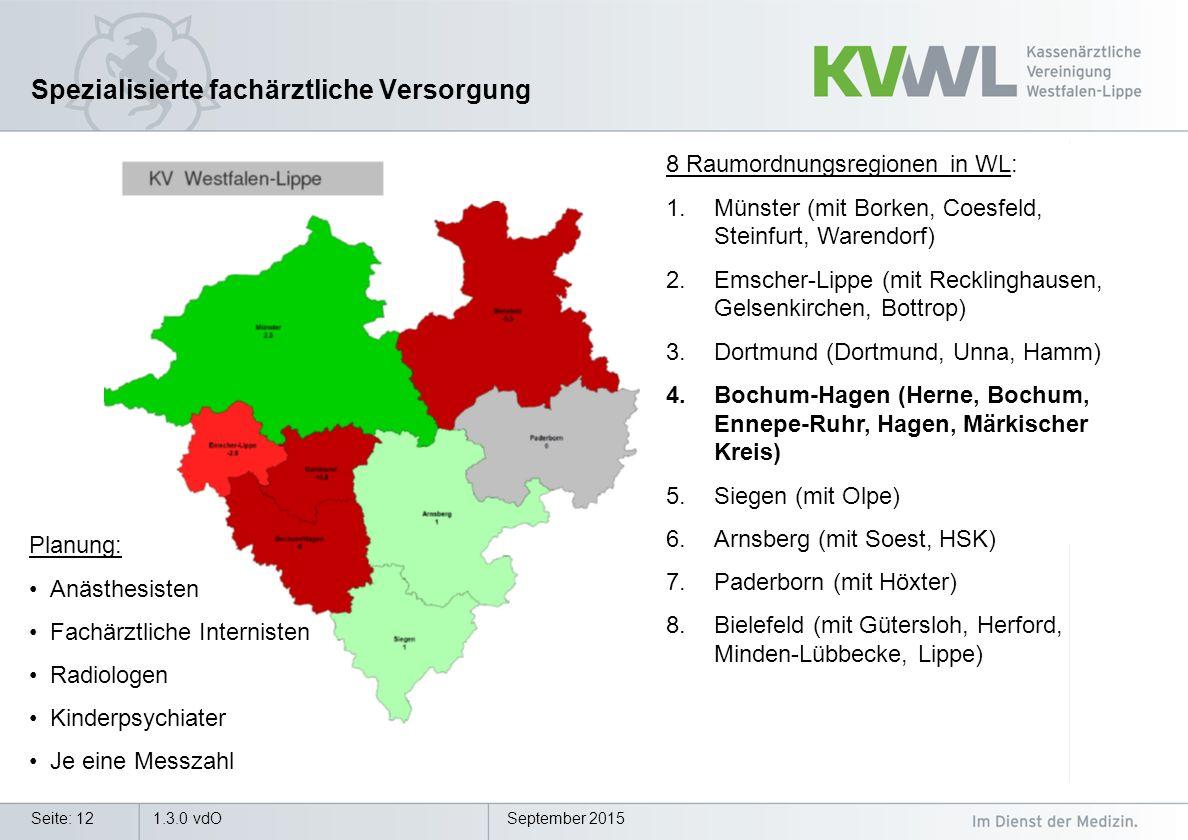 September 20151.3.0 vdOSeite: 12 Spezialisierte fachärztliche Versorgung 8 Raumordnungsregionen in WL: 1.Münster (mit Borken, Coesfeld, Steinfurt, Warendorf) 2.Emscher-Lippe (mit Recklinghausen, Gelsenkirchen, Bottrop) 3.Dortmund (Dortmund, Unna, Hamm) 4.Bochum-Hagen (Herne, Bochum, Ennepe-Ruhr, Hagen, Märkischer Kreis) 5.Siegen (mit Olpe) 6.Arnsberg (mit Soest, HSK) 7.Paderborn (mit Höxter) 8.Bielefeld (mit Gütersloh, Herford, Minden-Lübbecke, Lippe) Planung: Anästhesisten Fachärztliche Internisten Radiologen Kinderpsychiater Je eine Messzahl