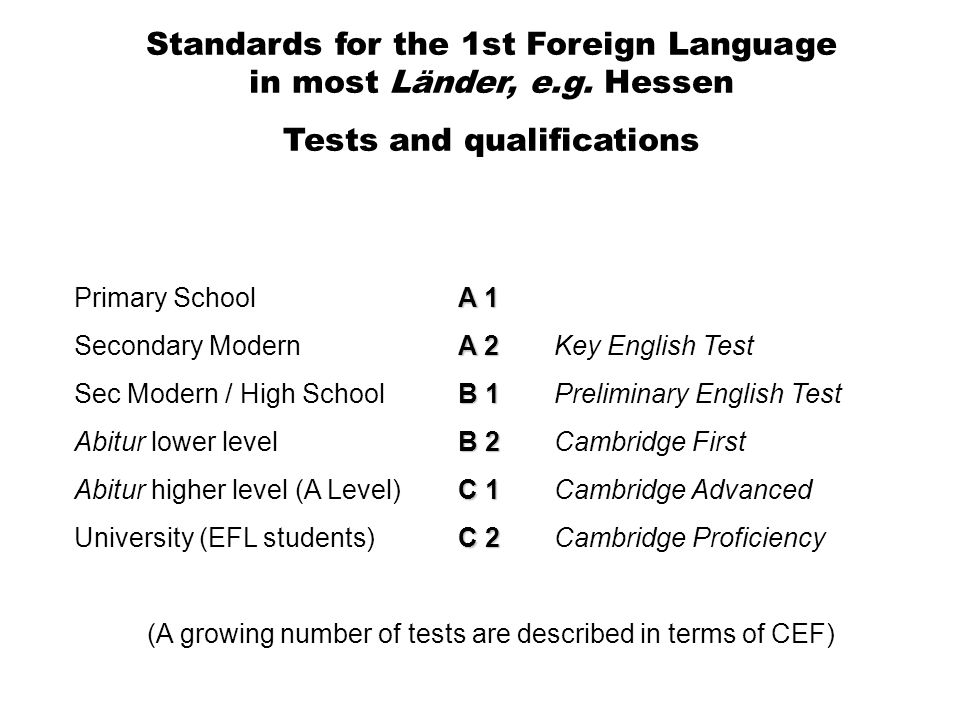 Standards for the 1st Foreign Language in most Länder, e.g. Hessen Tests and qualifications A 1 Primary SchoolA 1 A 2 Secondary ModernA 2Key English T