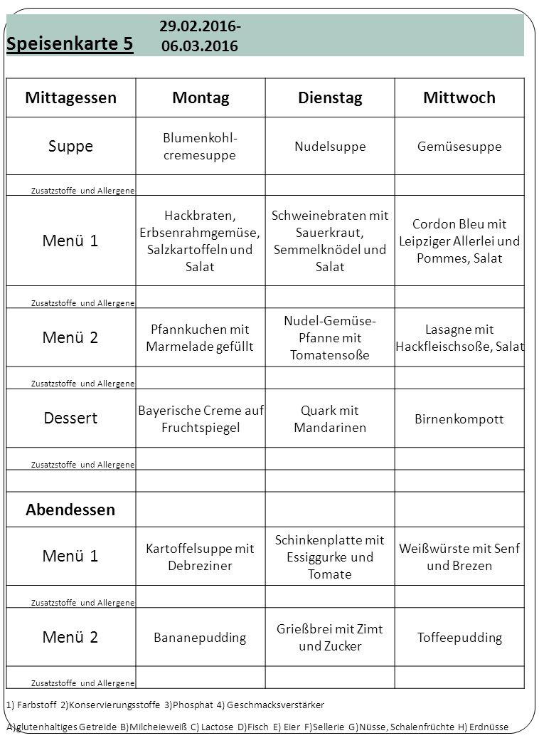 Speisenkarte 5 29.02.2016- 06.03.2016 MittagessenMontagDienstagMittwoch Suppe Blumenkohl- cremesuppe NudelsuppeGemüsesuppe Zusatzstoffe und Allergene