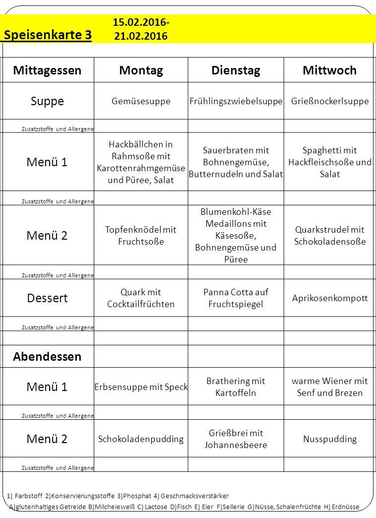 Speisenkarte 3 15.02.2016- 21.02.2016 MittagessenMontagDienstagMittwoch Suppe GemüsesuppeFrühlingszwiebelsuppeGrießnockerlsuppe Zusatzstoffe und Aller