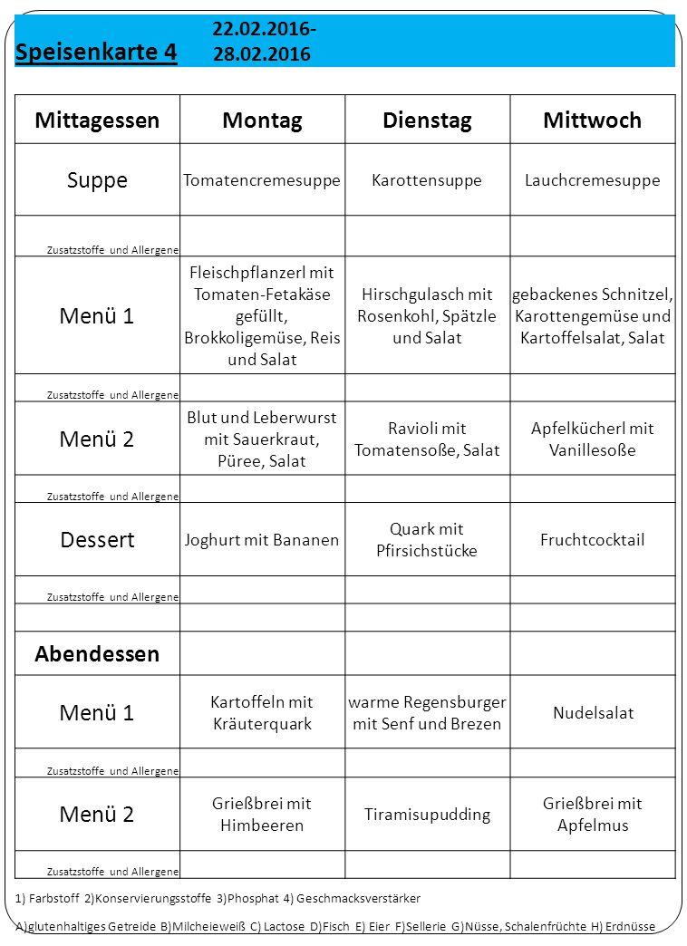 Speisenkarte 4 22.02.2016- 28.02.2016 MittagessenMontagDienstagMittwoch Suppe TomatencremesuppeKarottensuppeLauchcremesuppe Zusatzstoffe und Allergene