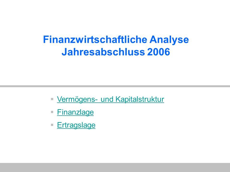Finanzwirtschaftliche Analyse Jahresabschluss 2006  Vermögens- und Kapitalstruktur Vermögens- und Kapitalstruktur  Finanzlage Finanzlage  Ertragslage Ertragslage