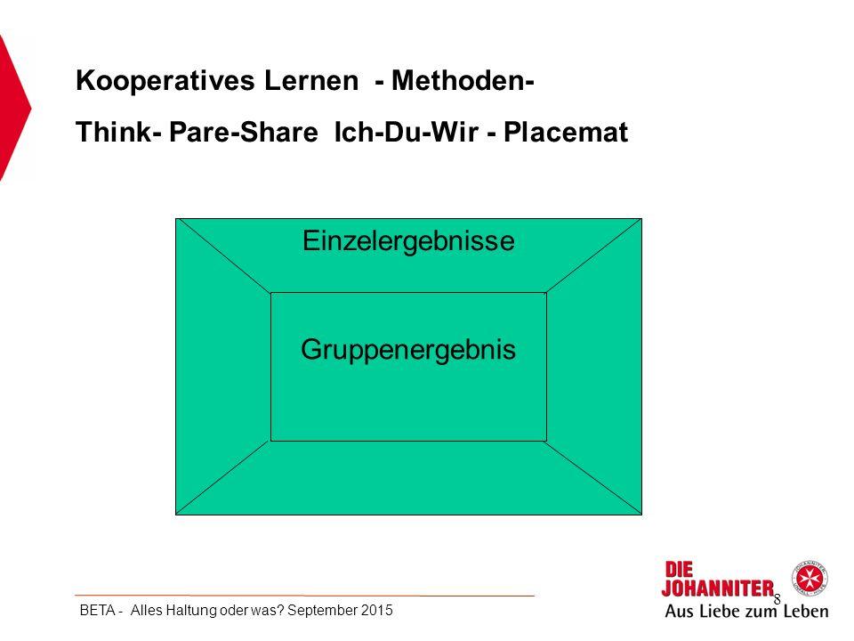 BETA - Alles Haltung oder was? September 2015 Kooperatives Lernen - Methoden- Think- Pare-Share Ich-Du-Wir - Placemat Einzelergebnisse Gruppenergebnis