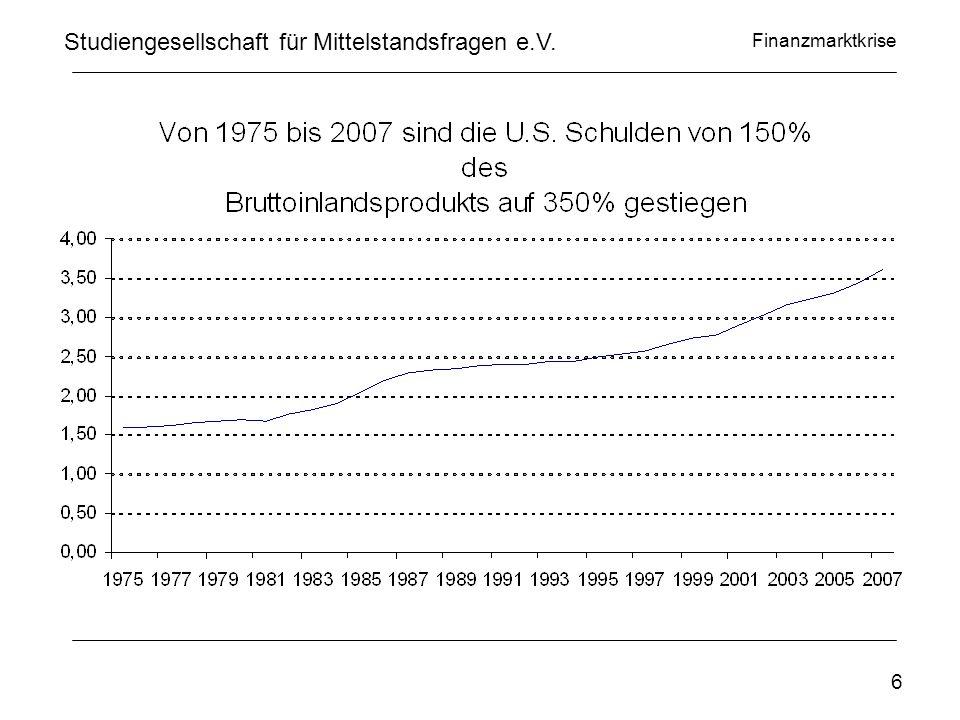 Finanzmarktkrise www.privatinvestor.de Studiengesellschaft für Mittelstandsfragen e.V. 7 1982 = 100