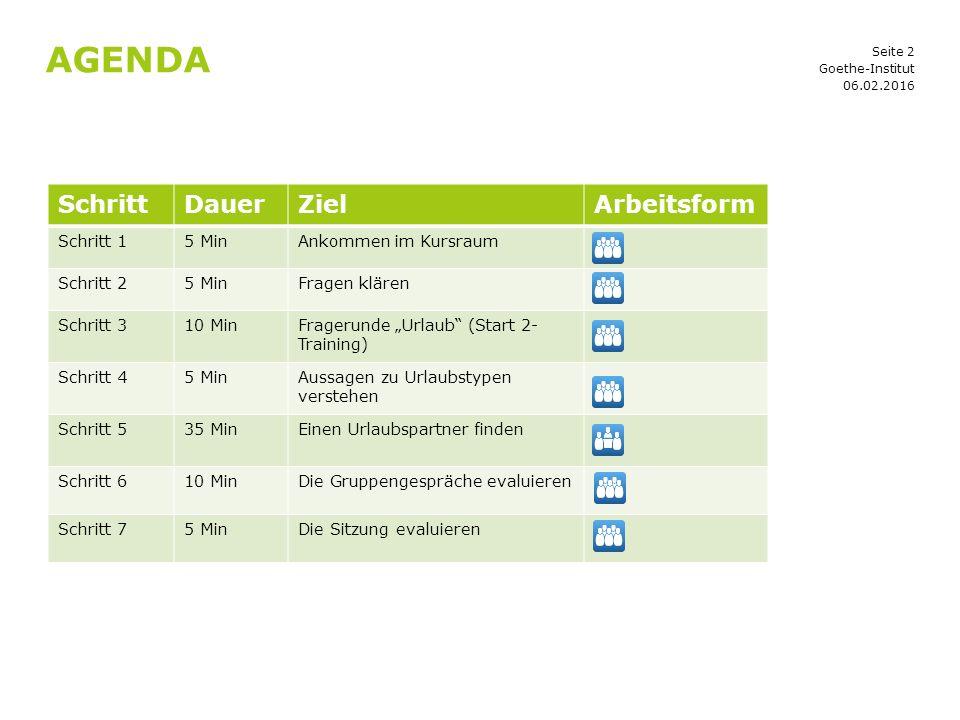 Seite 2 AGENDA 06.02.2016 Goethe-Institut SchrittDauerZielArbeitsform Schritt 15 MinAnkommen im Kursraum Schritt 25 MinFragen klären Schritt 310 MinFr