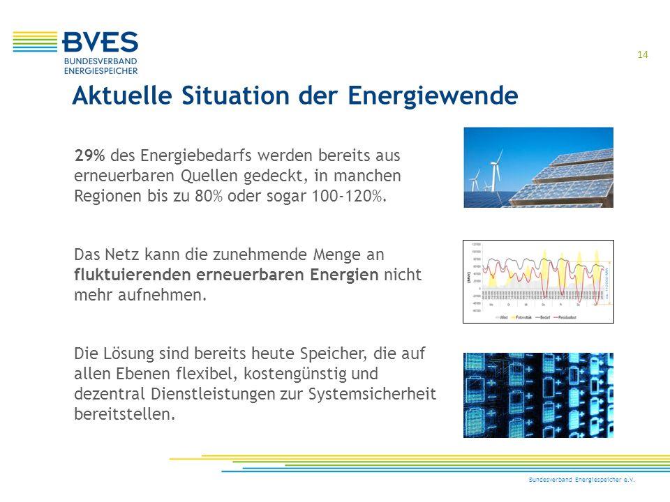 14 Bundesverband Energiespeicher e.V. Aktuelle Situation der Energiewende 29% des Energiebedarfs werden bereits aus erneuerbaren Quellen gedeckt, in m