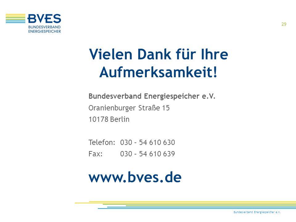 Vielen Dank für Ihre Aufmerksamkeit! Bundesverband Energiespeicher e.V. Oranienburger Straße 15 10178 Berlin Telefon: 030 – 54 610 630 Fax: 030 – 54 6