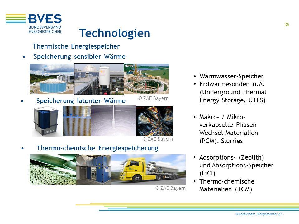 36 Bundesverband Energiespeicher e.V. Speicherung sensibler Wärme Speicherung latenter Wärme Thermo-chemische Energiespeicherung Warmwasser-Speicher E