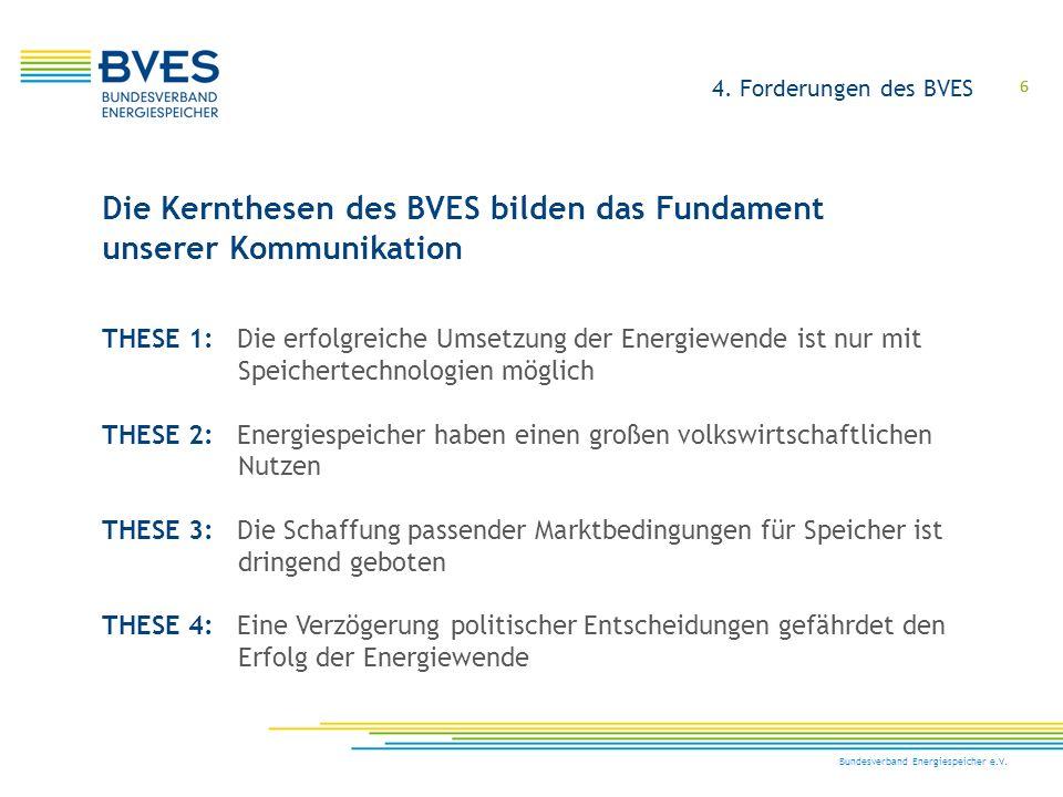 Die Kernthesen des BVES bilden das Fundament unserer Kommunikation THESE 1: Die erfolgreiche Umsetzung der Energiewende ist nur mit Speichertechnologi